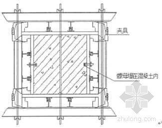 木饰面分割资料下载-清水饰面混凝土施工工法(2004年)