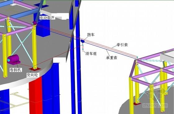 [QC成果]超高层建筑多道钢连廊吊装工艺创新汇报(附图)