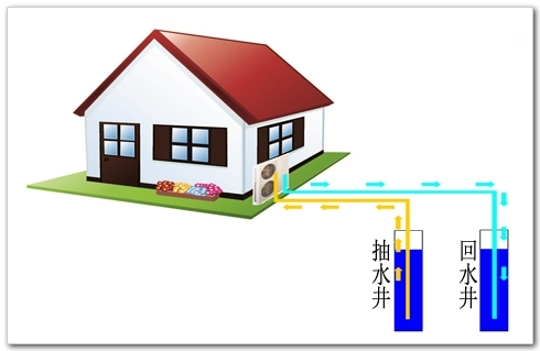 水源热泵入门知识