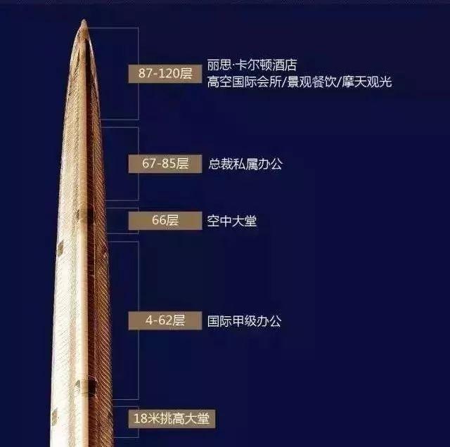 中国高度,建世界第二高楼,636米125层今年竣工!_20
