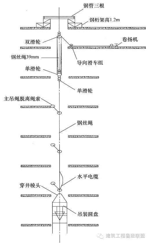 [IBE]超高层垂直高压电缆敷设技术解析_5