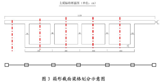 曲线梁桥设计之单梁法、梁格法,搞懂了就厉害了!_37