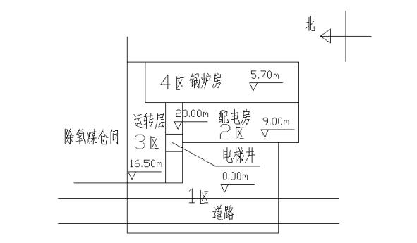 巨宏热电厂电梯井改造工程防护架施工方案