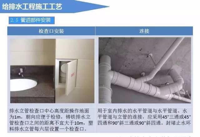 给排水工程施工工艺(图文详解说明)_6