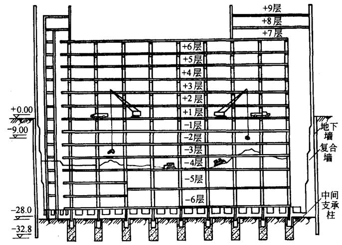 基坑支护结构施工培训讲义(word,共125页)-中间支承柱布置及施工