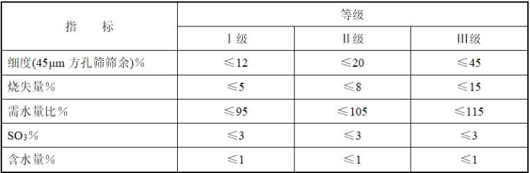 水电站施工组织设计word版(共470页)_1