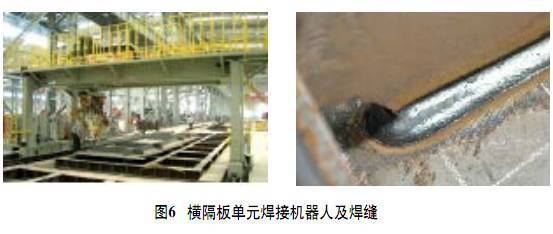 桥梁钢结构焊接自动化技术的应用_5