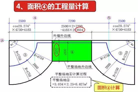 平整场地工程量计算,真的搞明白了吗?_31