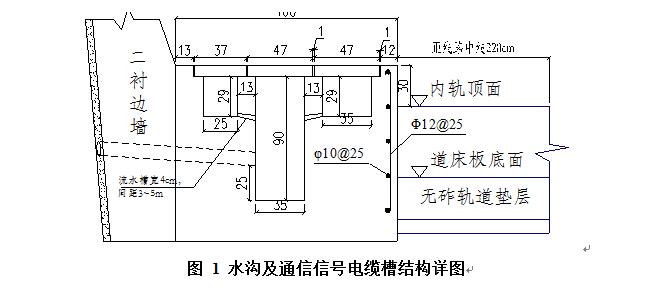 [方案]青云山隧道沟槽施工方案.图片