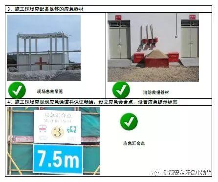 一整套工程现场安全标准图册:我给满分!_89