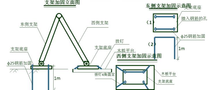 降低钻孔桩混凝土灌注充盈系数QC