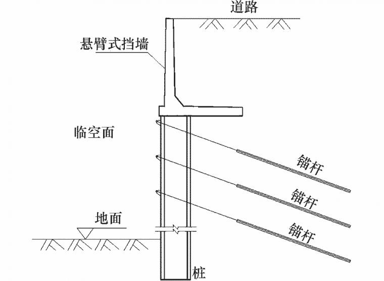 路提高边坡桩锚与悬臂式挡墙联合支护特性分析与监测!_1