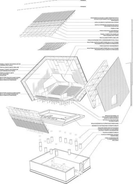 """脱了!建筑分析图怎么""""脱""""?_13"""