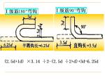 钢筋识图(钢筋长度算法、钢筋量度差计算、弯钩增加长度等)