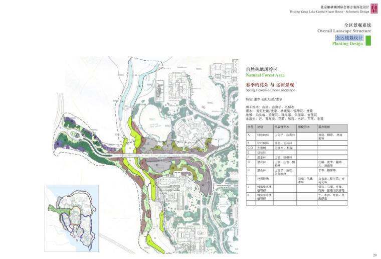 [北京]雁栖湖国际会都景观设计方案规划文本PDF(362页)_10