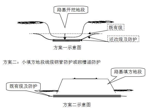 丘陵区时速250km双线铁路工程施工总价承包技术标662页(项目法,路桥隧轨道)_5