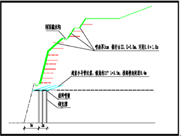 城市快速路单洞隧道施工组织设计(114页)