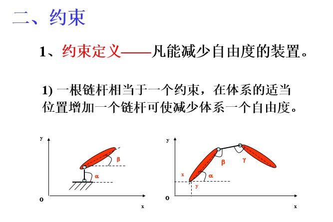 结构力学自由度计算_4