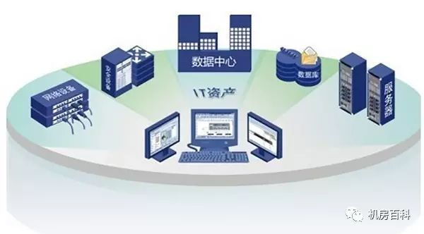 IDC机房建设(机房装修工程)技术方案模板