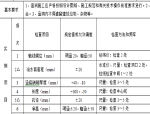 高速公路工程竣工资料表格(523张)
