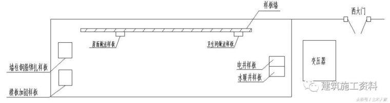 建筑工程样板墙施工技术交底