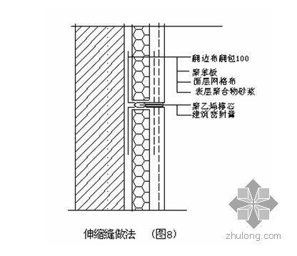 江苏某住宅外墙保温及饰面系统施工方案