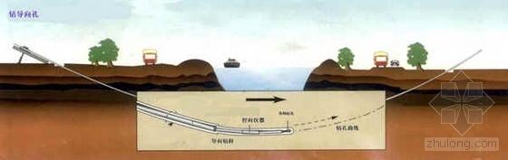 江西某天然气管道穿越工程施工方案(图文并茂)