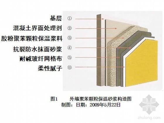 外墙聚苯颗粒保温砂浆施工质量控制(PPT)