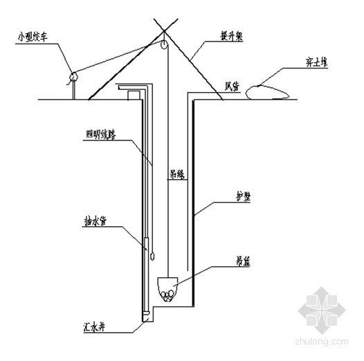 [四川]高速公路边坡支护人工挖孔抗滑桩施工方案