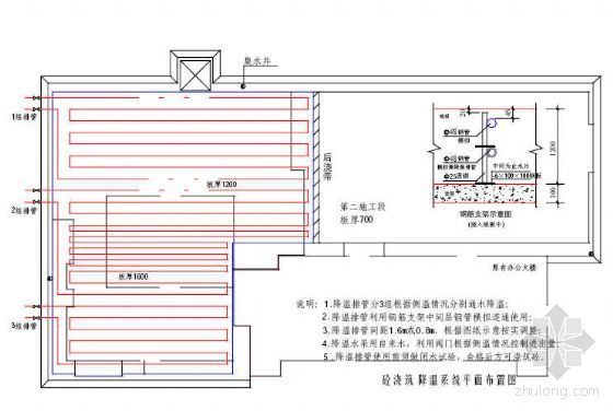 地下室底板大体积砼施工方案