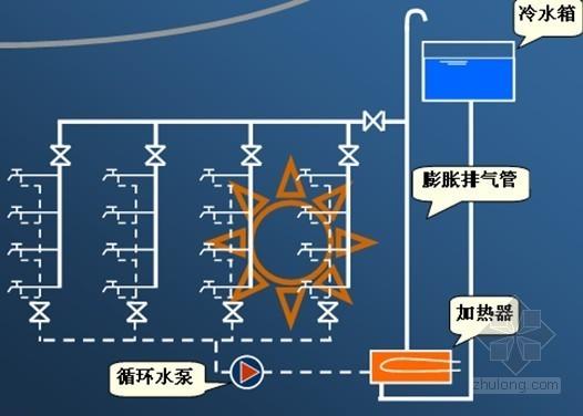 [PPT]建筑给水排水课件(下)