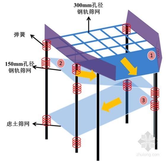 [四川]中型水利工程自密实混凝土堆石坝施工组织设计397页(2015年编制)