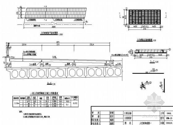 13m空心板简支梁人行道构造节点详图设计