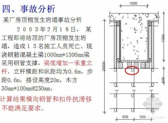 脚手架和模板支架计算(PPT)