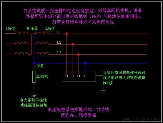 低压配电系统型式 - 电力配电知识