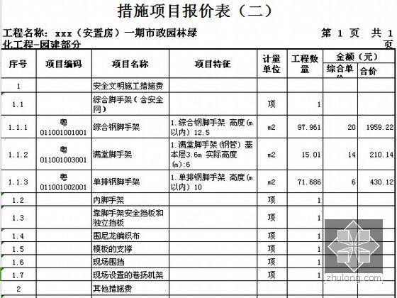 [广东]2015年安置房项目市政及绿化工程预算书(全套图纸)-措施项目报价表