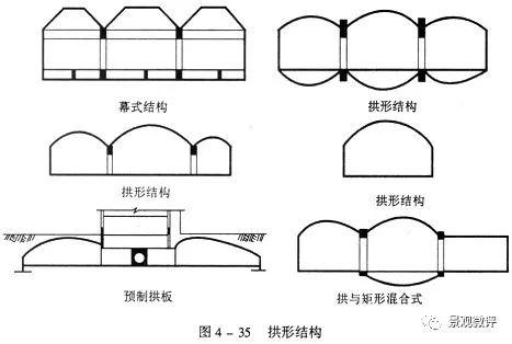 图解-地下车库设计规范_58