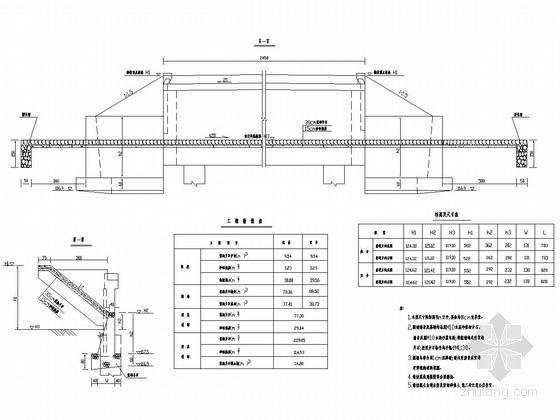 2×10m预应力混凝土简支空心板桥锥坡及河床铺砌构造图