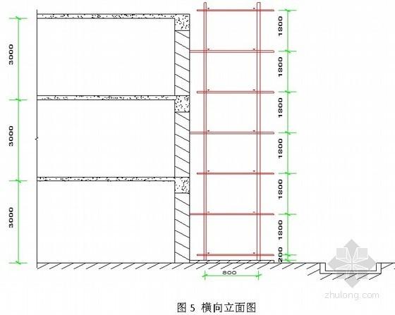 [重庆]住宅工程脚手架施工方案(落地式双排)