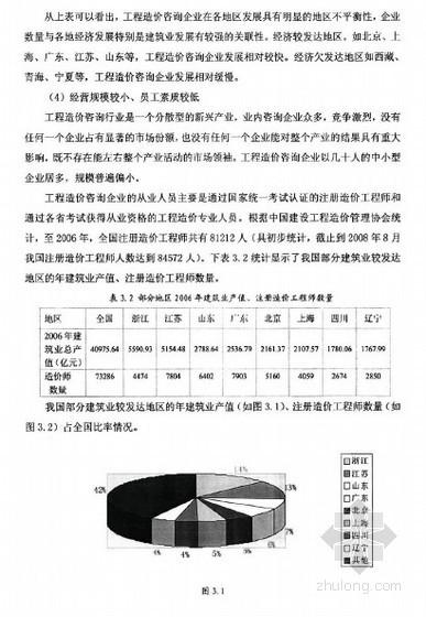 [硕士]工程造价咨询企业核心竞争力研究[2010]