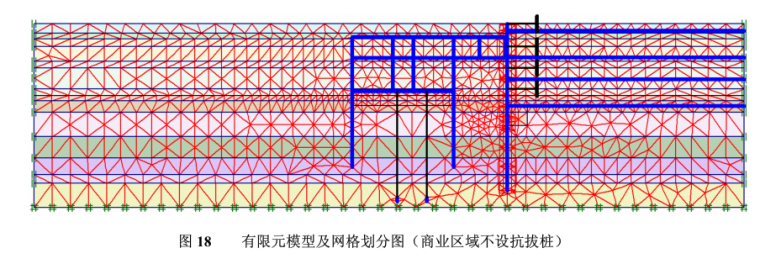 有限元模型及网格划分图