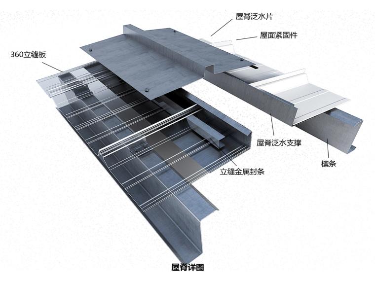 [南京]门式轻钢结构柴油机厂房项目施工组织设计技术标(220页)