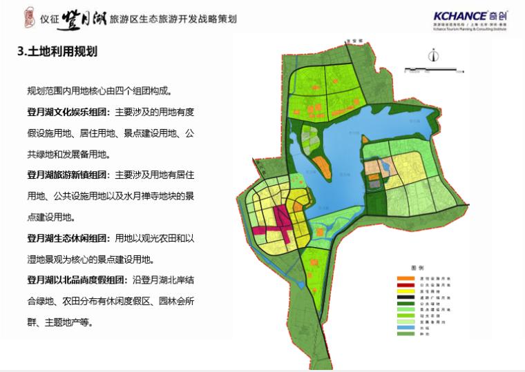 土地利用分析