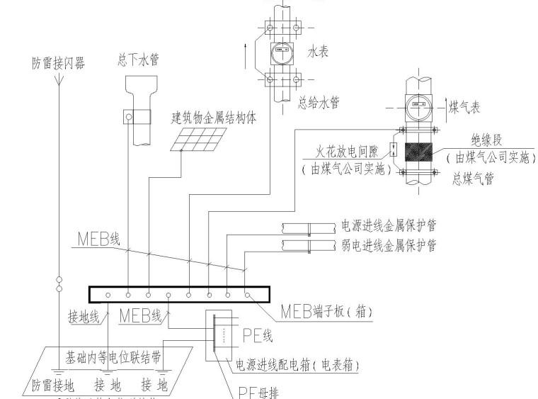 [江苏]大型办公楼全套电气施工图纸(包括消防设计)