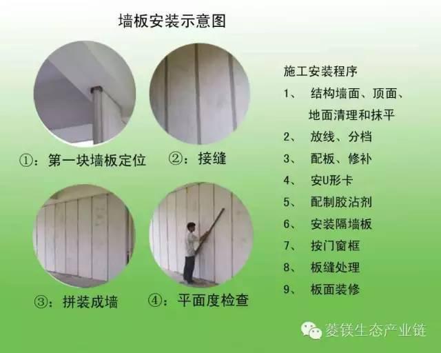 轻质隔墙工程施工技术要求