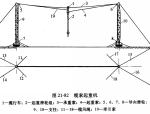 道路桥梁工程基本知识点总结(89页)