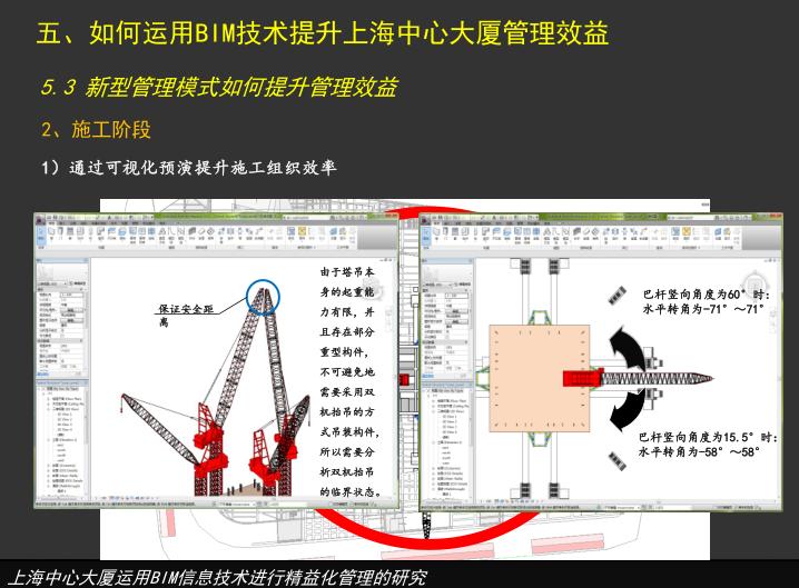 上海中心大厦利用BIM进行精益化管理的研究_5
