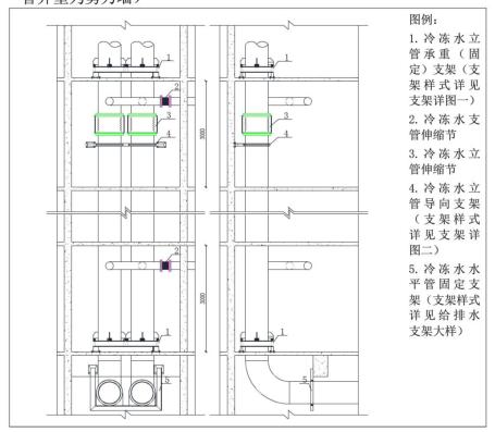 中建三局机电安装工程施工工艺标准(暖通)