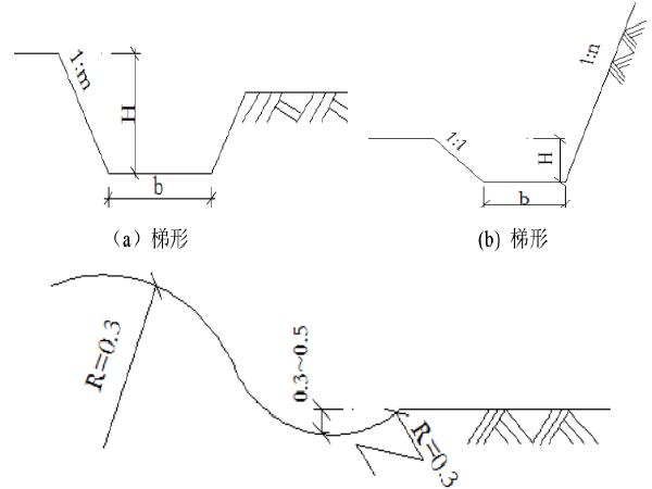 [课程设计]路基路面防排水设计(30页)