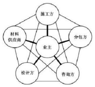 """【新风潮】""""搭积木式""""建房子 引领建筑业全面发展"""